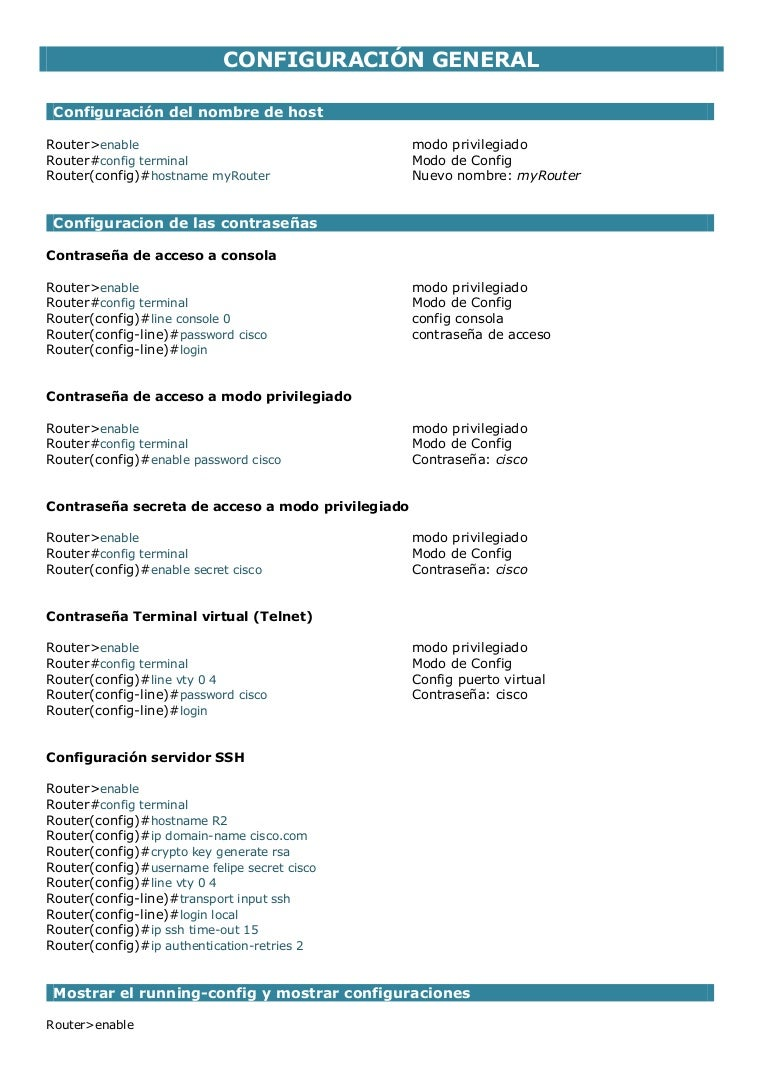 Comandos De Configuracion Dispositivos Cisco Configure Terminalinterface Range Fa0 4fa0 24switchport Mode