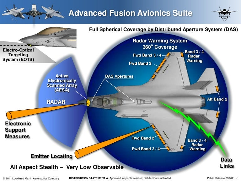 combat systems fusion engine for the f 35 rh slideshare net