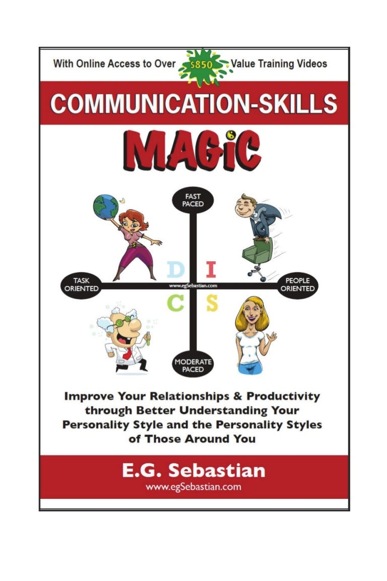 communication skills worksheet bagruinfo – Communication Skills Worksheet