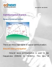 Communication System Theory for JEE Main 2015