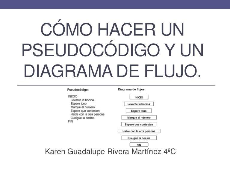 Como hacer un pseudocodigo y diagrama de flujo como hacer un pseudocodigo y diagrama de flujo ccuart Images