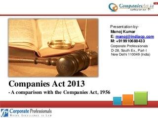Companies Act 2013 vs Companies Act 1956