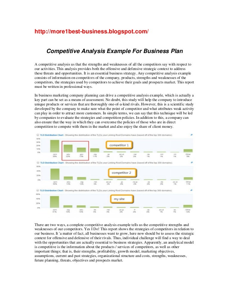 Competitive Analysis Example For Business Plan