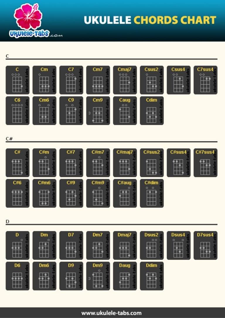 Complete ukulele chord chart hexwebz Gallery