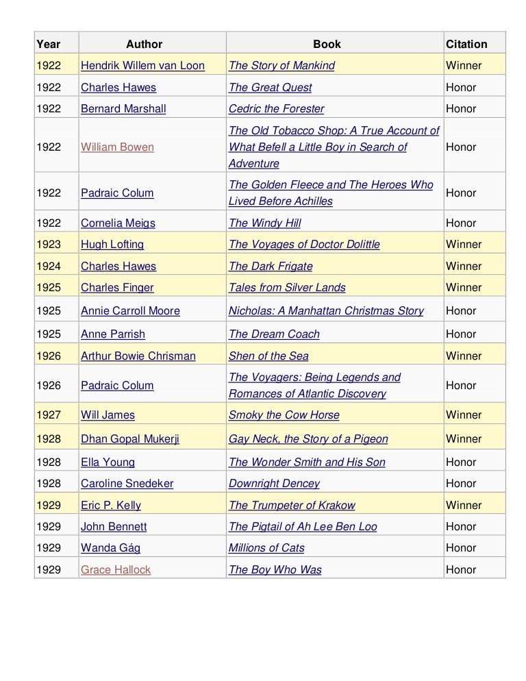 List Of All 78 Tarot Cards: Complete List Of Newbery Awards