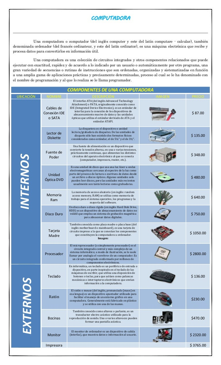 Componentes de la computadora tablas (1)