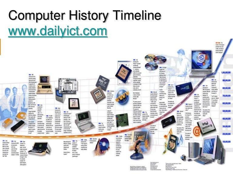 the history of supercomputer information technology essay Supercomputers: everything you need to know about  history of supercomputer in india  science and technology notes which you shouldn't miss.