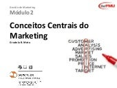 Conceitos centrais do marketing