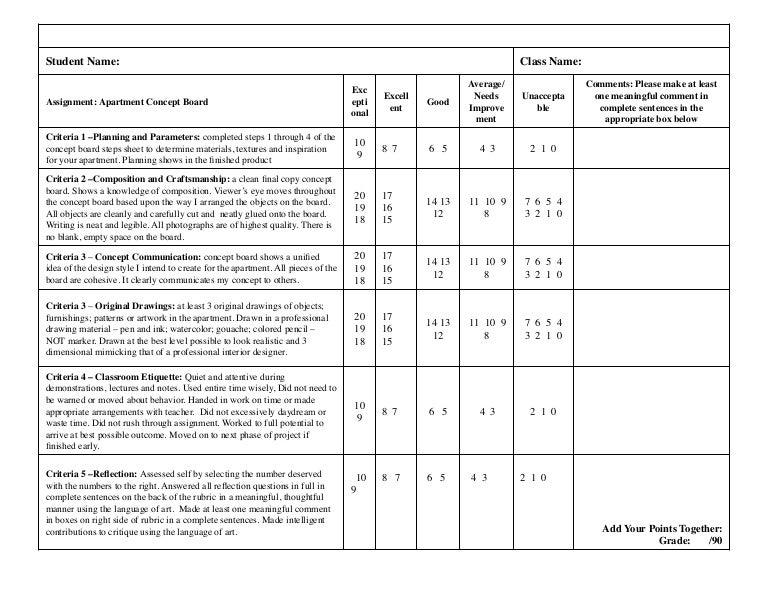 Concept Board Rubric