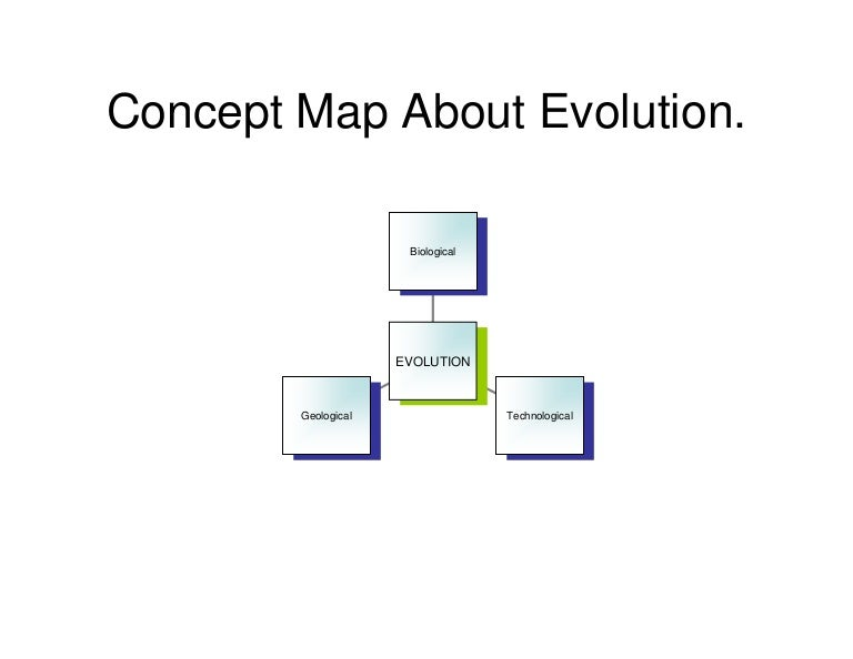 Concept Map About Evolution.Concept Map About Evolution
