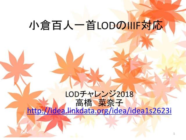 Concept of Ogura LOD×IIIF