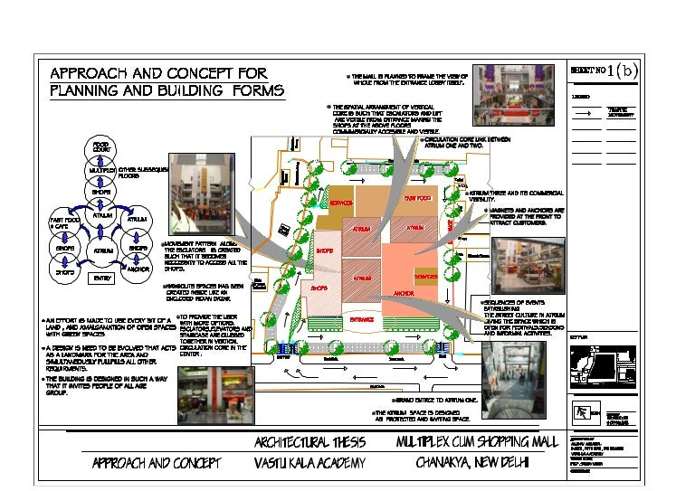 Architecture Design Thesis concept sheet - thesis
