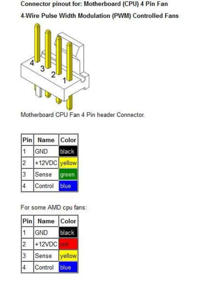 4 Wire Pc Fan Wiring Diagram Archive Of Automotive Temperature Cooling Computer Diagrams Box Rh Cad Fds Co Uk