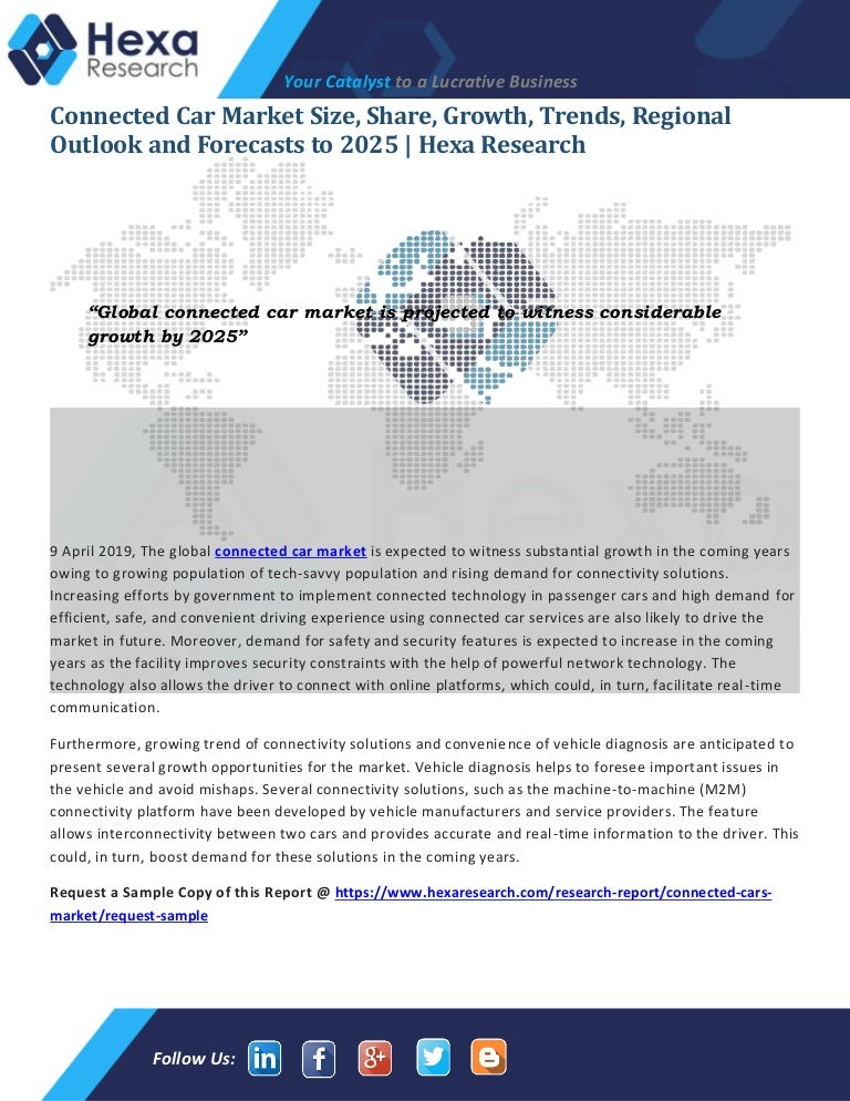 Connected Car Industry Trends and Statistics, 2015 to 2025