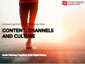 Connecting the Content Marketing Dots…Content, Channels and Culture with Laurie Paleczny
