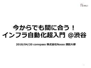 ウイニングイレブン2018 日本代表 新ユニフォーム