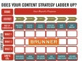 Content Marketing:  Content Strategy for the Connected Consumer