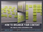 How to Organize Your Website Content