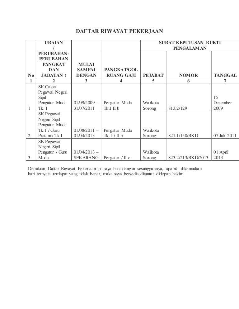 Contoh Pengisian Daftar Riwayat Pekerjaan
