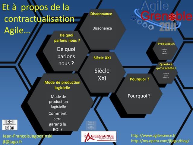 Contractualisation et agilite ag2011