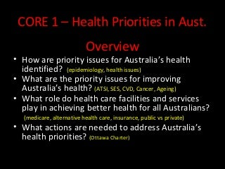 HSC PDHPE Core 1 - Health Priorities in Australia