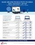 Intel Core i5 processor-powered HP EliteBooks: A better experience for enterprises - Infographic