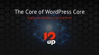 Core (Data Model) of WordPress Core