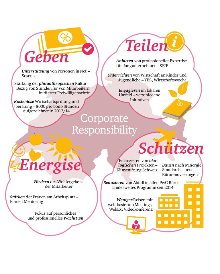 Responsible Deutsch