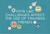 How L&D Challenges Affect The Use Of Training Trends