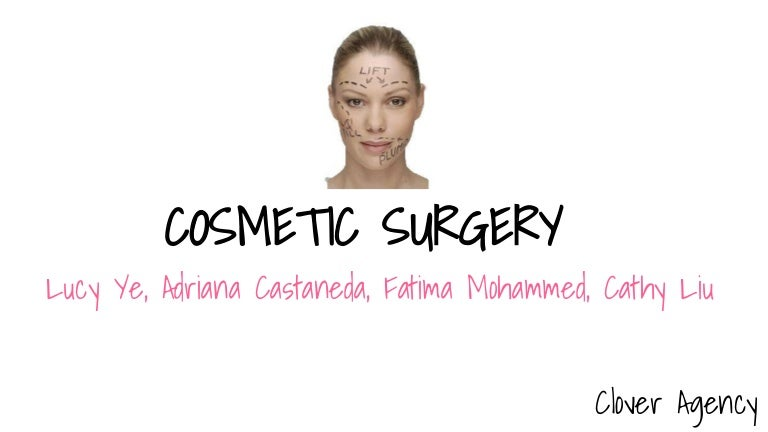 Ad Campaign for Behavior Change (Cosmetic Surgery)
