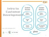 Course 4 - Intro Customer Development