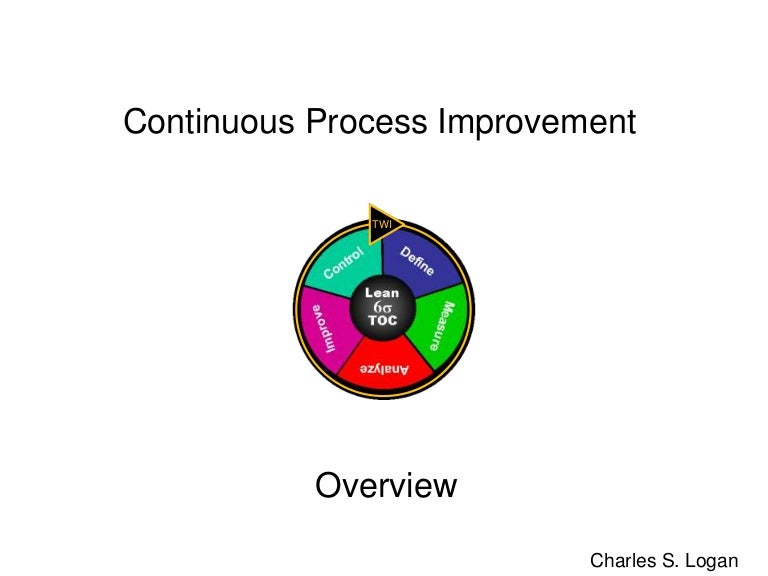 Cpi Training Overview
