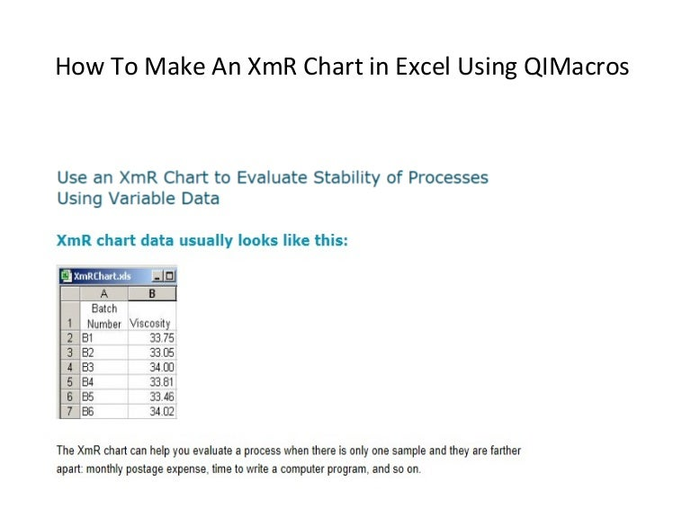Create an xm r chart in excel