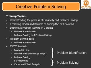 Example of creative problem solving