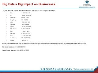 Big Data's Big Impact on Businesses