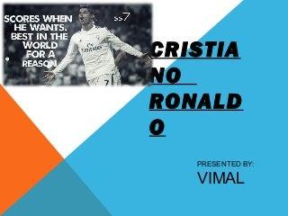 Cristiano Ronaldo byvimal