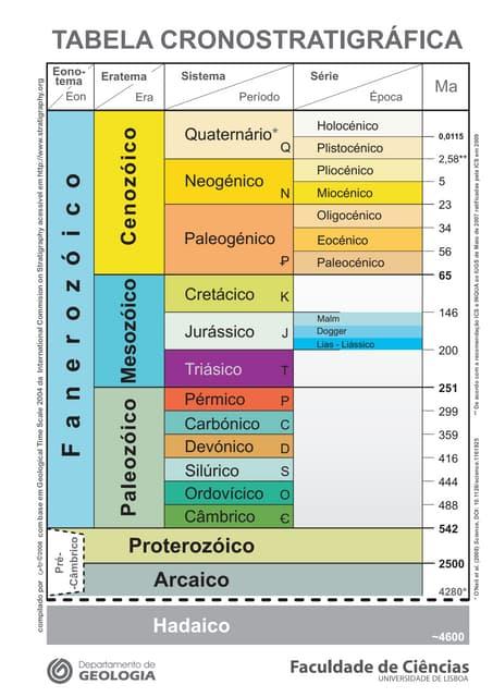 Cronogeofcul1