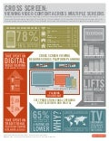 Cross Platform Infographic