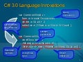 C# 3.0 Language Innovations