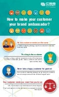Customer Experience [Infographic] CX