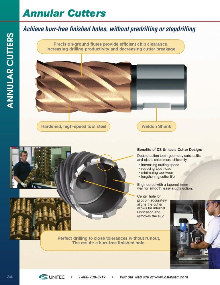 "2-5//16/"" X 2/""TiAlN coating HSS annular cutter with 3//4/"" weldon shank /& pilot pin"