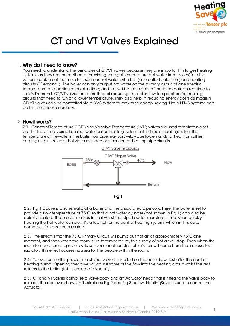 ctandvtvalves-explained-170307164649-thumbnail-4.jpg?cb=1488905327