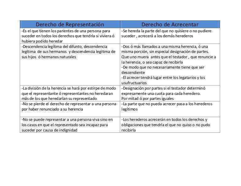 Cuadro Comparativo Matrimonio Romano Y Venezolano : Matrimonio romano y actual diferencias la familia en el