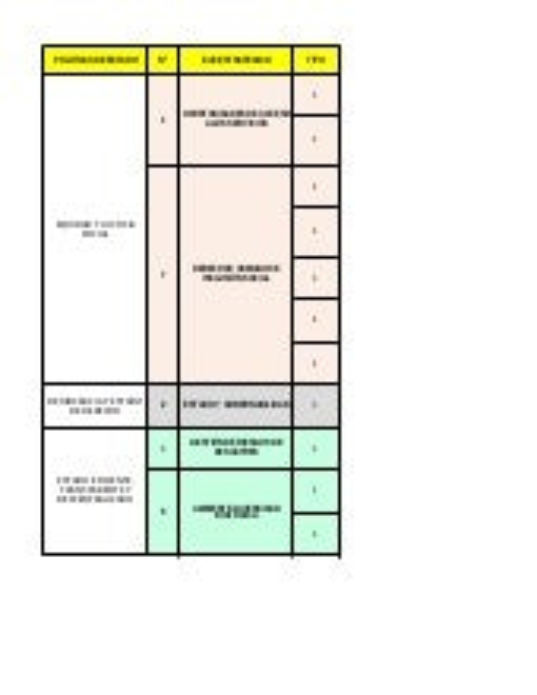 Cuadro resumen de plan estrategico region tumbes (1)