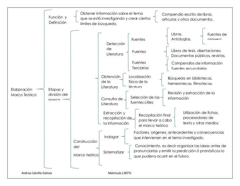 Excepcional Libros Para Marcos De Cuadros Ideas - Ideas de Arte ...
