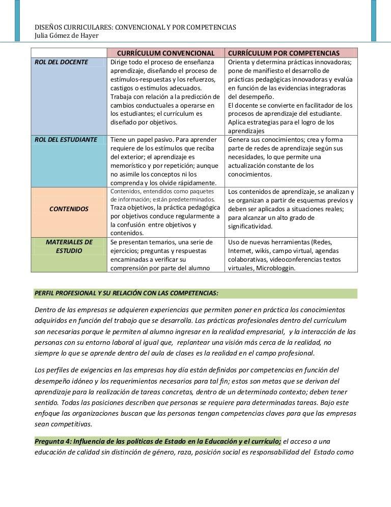 Currículum convencional competencias
