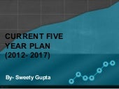 objectives of Current 5 year plan(2012-17)
