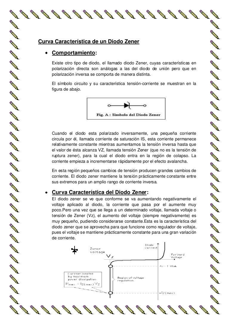 Circuito Zener : Curva característica de un diodo upt