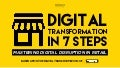 Mastering Digital Disruption in Retail