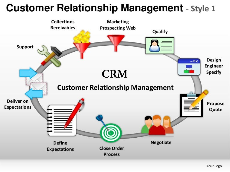 data mining for marketing sales and customer relationship management